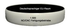 CNC-Fertigungskonzept